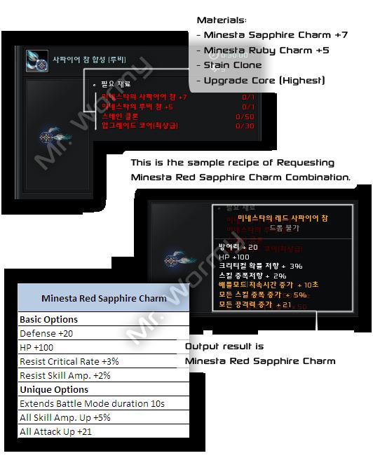 20121215_ep10p2_charm_combination_sample