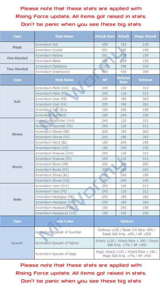 20121219_ep10p2_acredinium_items