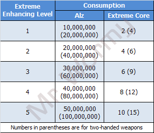 20130206_ep10p3_extreme_enhancing_consumption