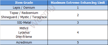 20130206_ep10p3_extreme_enhancing_limitation