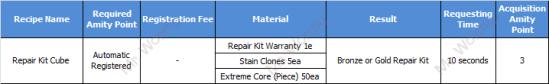 20130206_ep10p3_repair_kit_cube_crafting