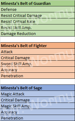 20131113_ep11_pnotes_minesta_chaotic_belt_option