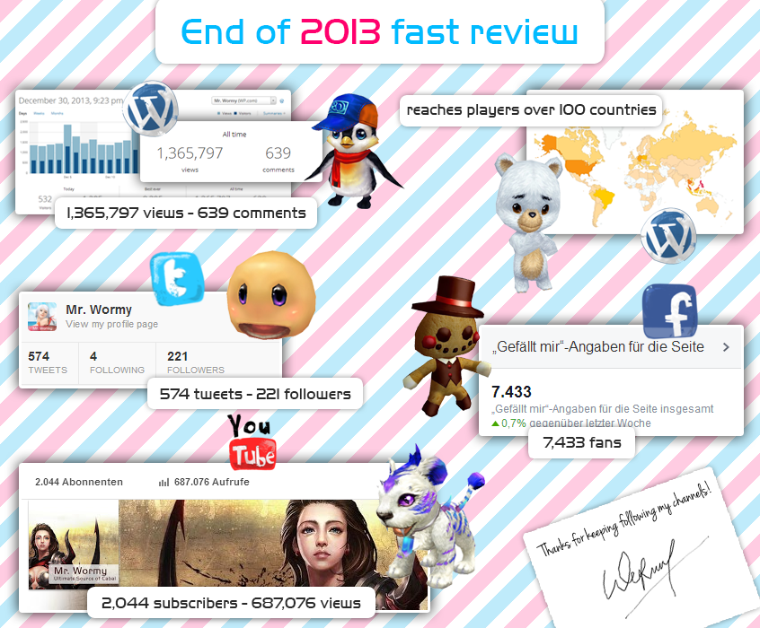 End of 2013 fast review
