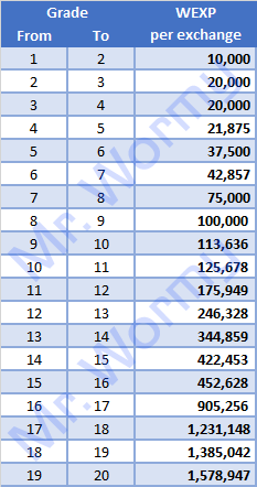 20140119_ep11_20131127_wexp_exchange_rate