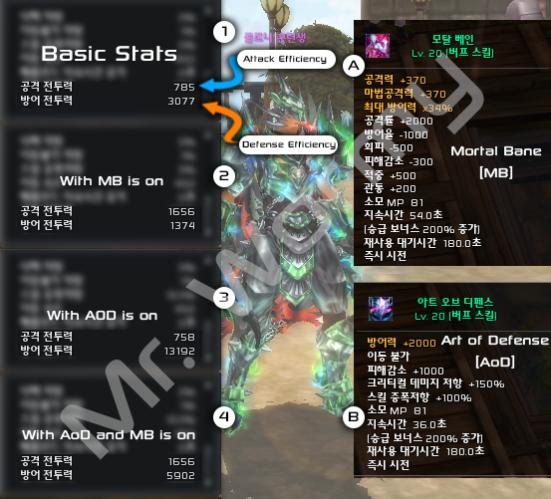 20140312_ep11_5_stats_details