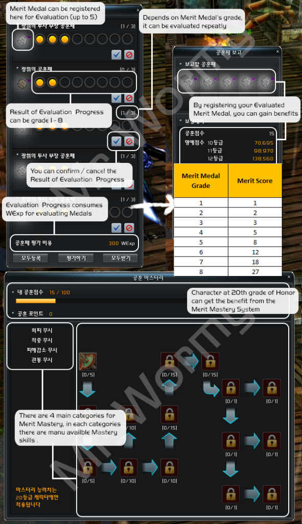 20140402_ep11_5_pnotes_merit_mastery_system