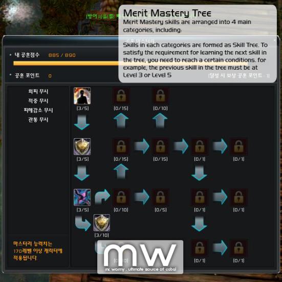 20140426_ep11_5_mms_merit_mastery_skill_tree
