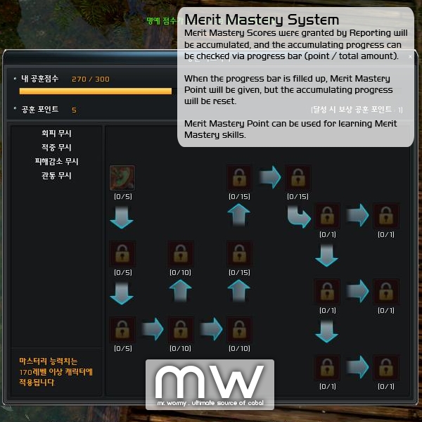 20140426_ep11_5_mms_merit_mastery_system