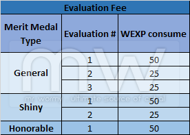 20140501_ep11_5_merit_data_evaluation_fee