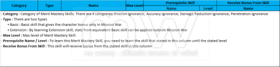 20140501_ep11_5_merit_data_merit_skill_01