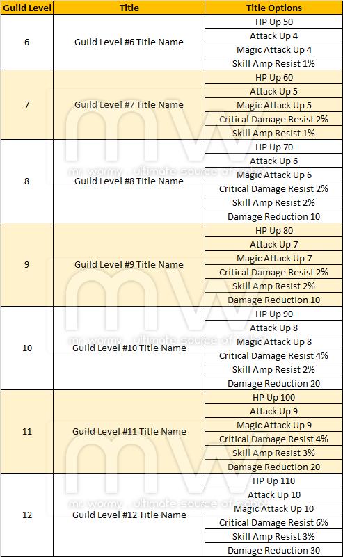 20140917_sep17_guild_title_6_12