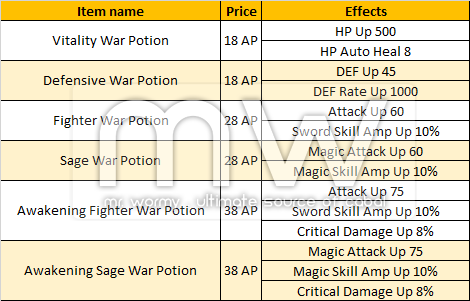 20140917_sep17_guild_war_potion