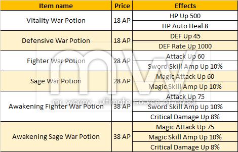 20140917_sep17_guild_war_potion