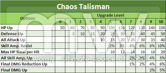 20150101_ep13_talisman_upgrade.png?w=640