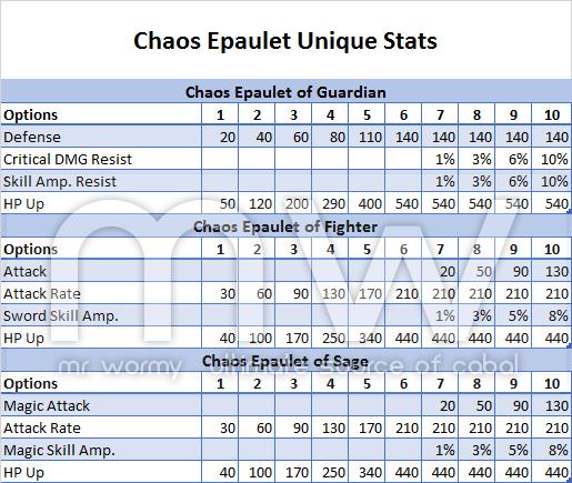 20150215_ep13p2_chaos_epaulets_upgrade