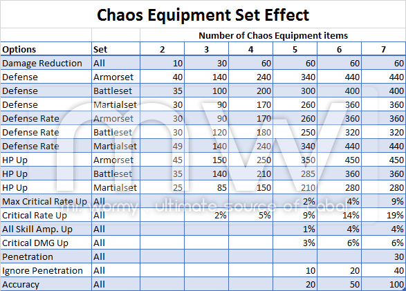 20150215_ep13p2_chaos_set_effect