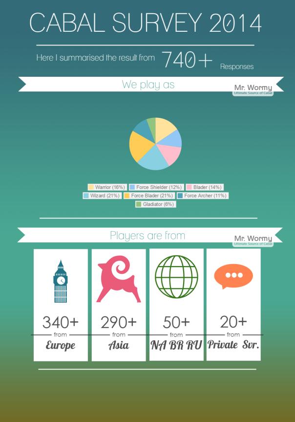 20150307_cabal_survey_2014_1