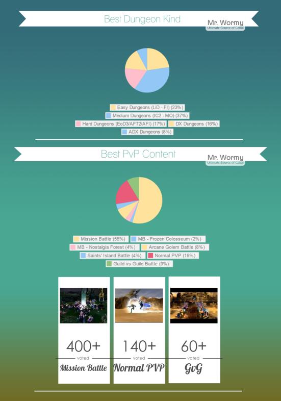 20150307_cabal_survey_2014_3