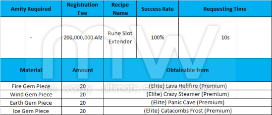 20150724_ep14_new_beginning_elite_mode_rune_slot_extender_recipe