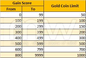 20150729_ep14_memoria_chrysos_gold_coin_limitation