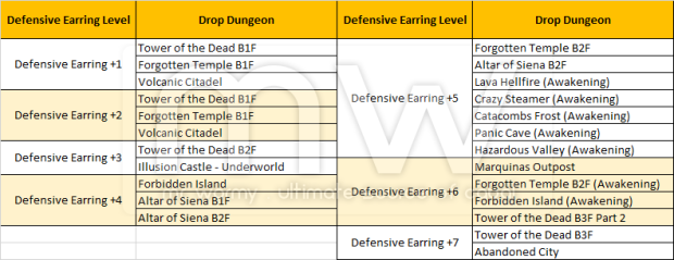 20160709_ep16_20160706_pnotes_defensive_earring_drop