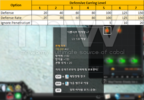20160709_ep16_20160706_pnotes_defensive_earring_stats