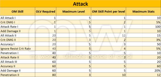 20161003_ep17_om_skill_attack