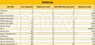 20161003_ep17_om_skill_defense