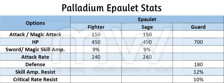 20161219_ep17_patch_notes_nov_and_dec_palladium_epaulet