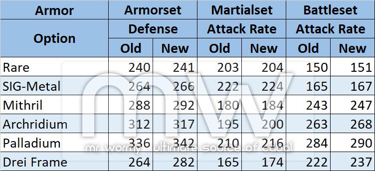20180329_ep21_20180329_armor_stats