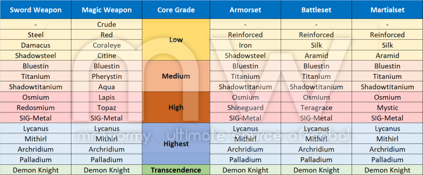 20180711_ep23_new_core_grade_core_grades.png