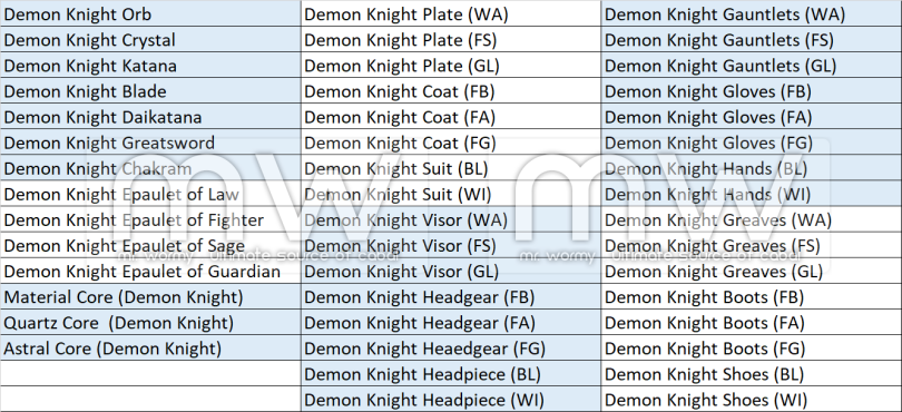 20180711_ep23_new_core_grade_demon_knight_items