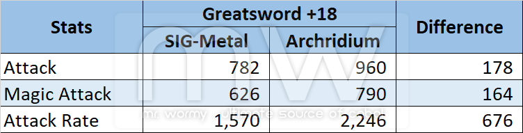20180711_ep23_new_core_grade_stats_differences1.png
